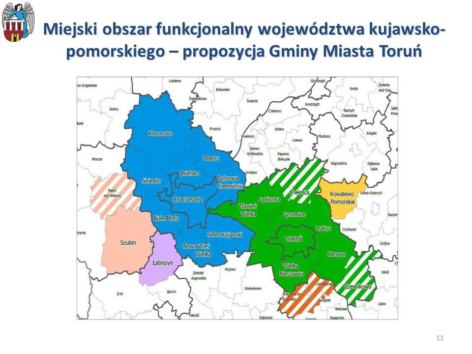 Miejski obszar funkcjonalny województwa kujawsko-pomorskiego – propozycja Gminy Miasta Toruń