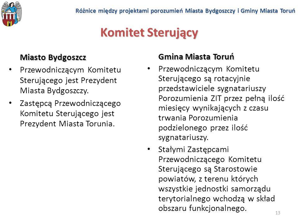 Komitet Sterujący Miasto Bydgoszcz