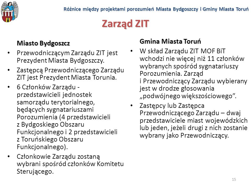 Zarząd ZIT Gmina Miasta Toruń Miasto Bydgoszcz