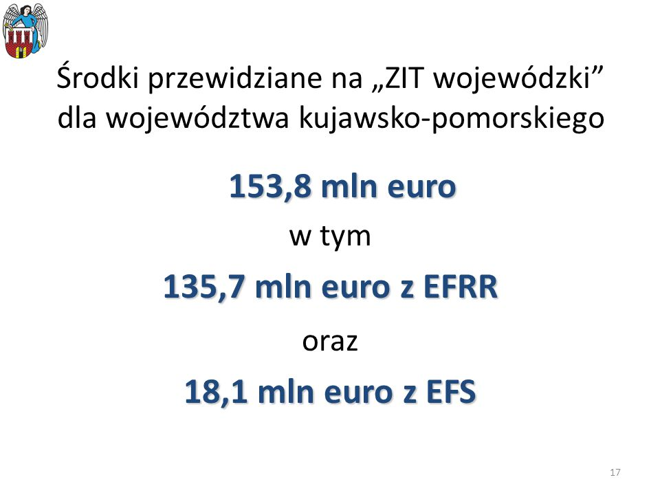 135,7 mln euro z EFRR 18,1 mln euro z EFS