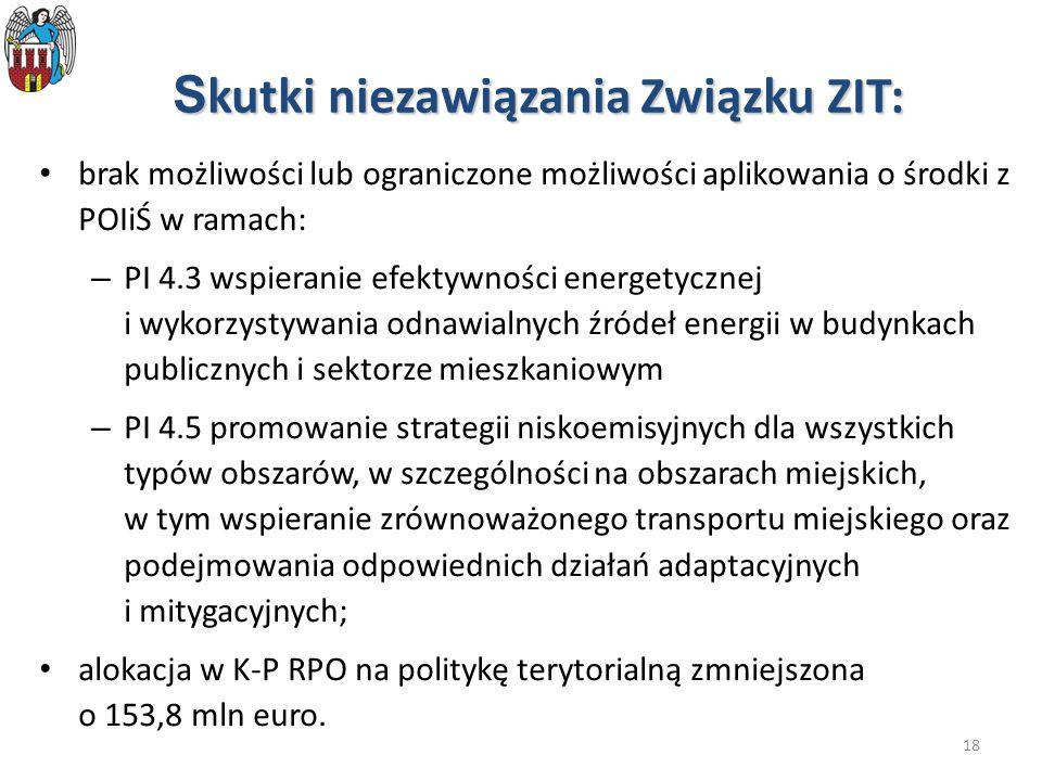Skutki niezawiązania Związku ZIT: