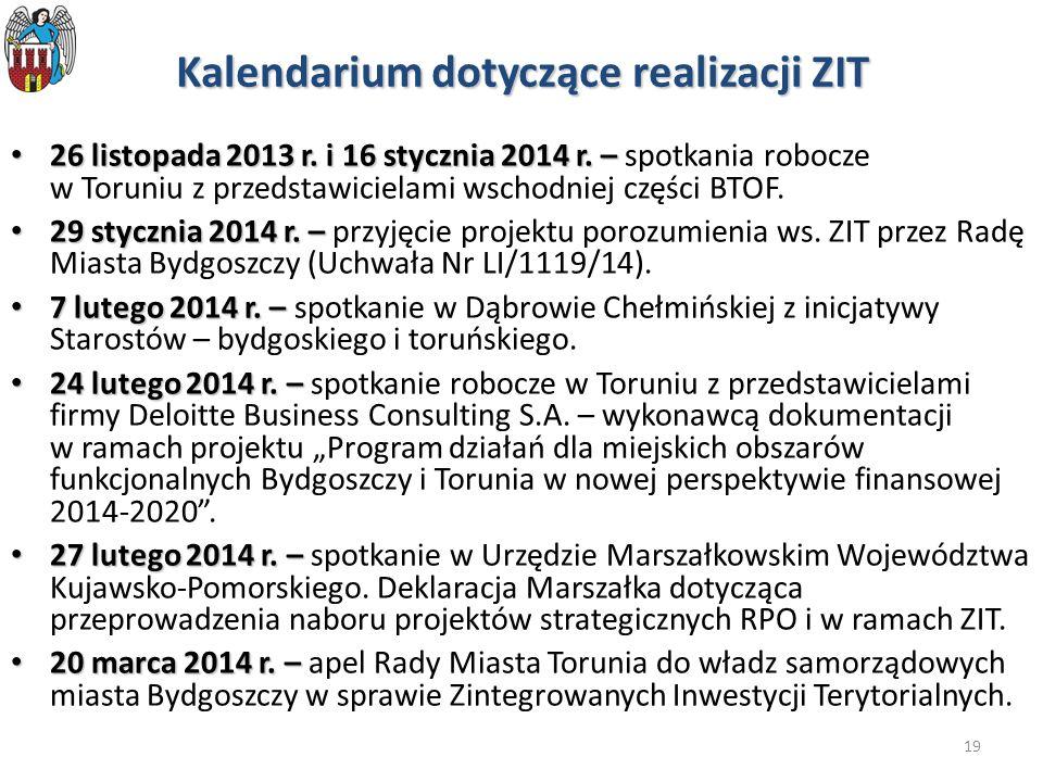 Kalendarium dotyczące realizacji ZIT