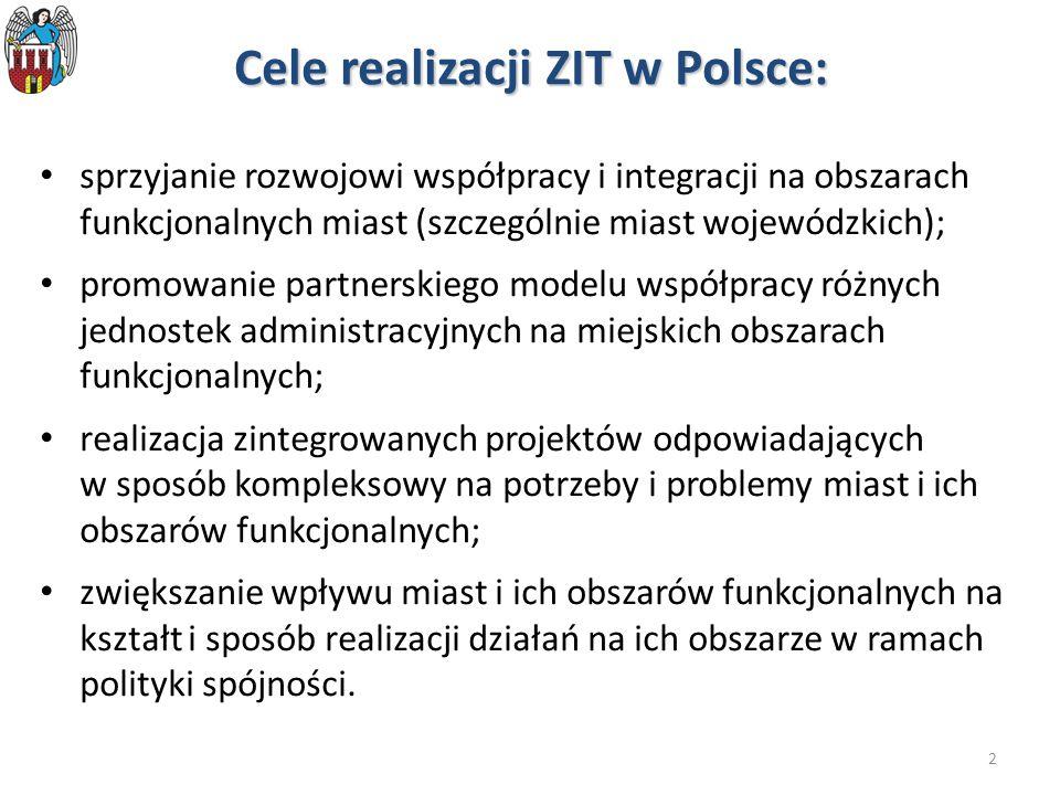 Cele realizacji ZIT w Polsce: