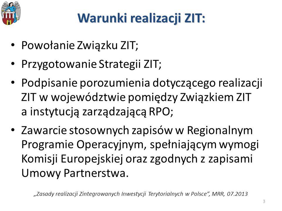 Warunki realizacji ZIT: