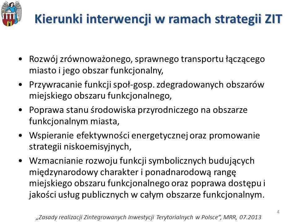 Kierunki interwencji w ramach strategii ZIT