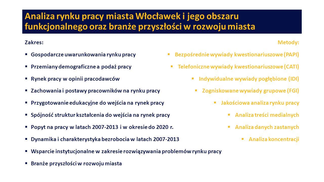 Analiza rynku pracy miasta Włocławek i jego obszaru funkcjonalnego oraz branże przyszłości w rozwoju miasta