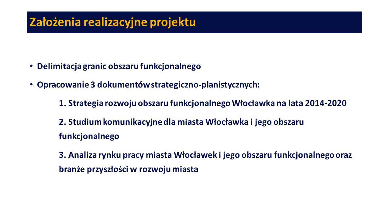 Założenia realizacyjne projektu