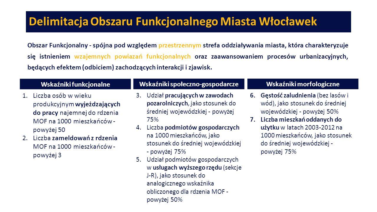 Delimitacja Obszaru Funkcjonalnego Miasta Włocławek