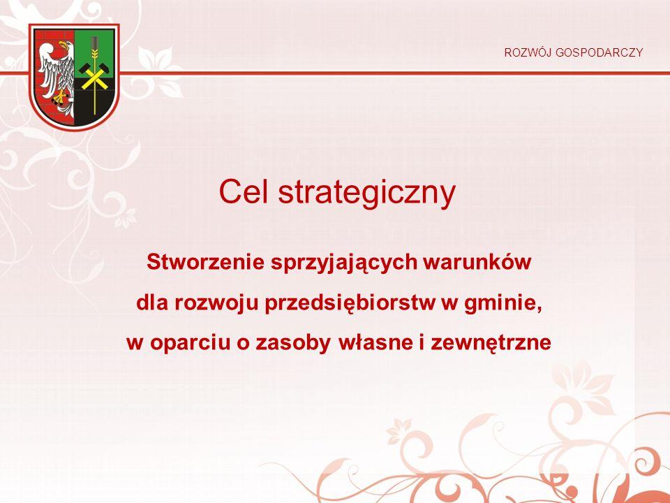 ROZWÓJ GOSPODARCZY Cel strategiczny.