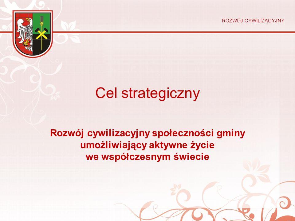 ROZWÓJ CYWILIZACYJNY Cel strategiczny.