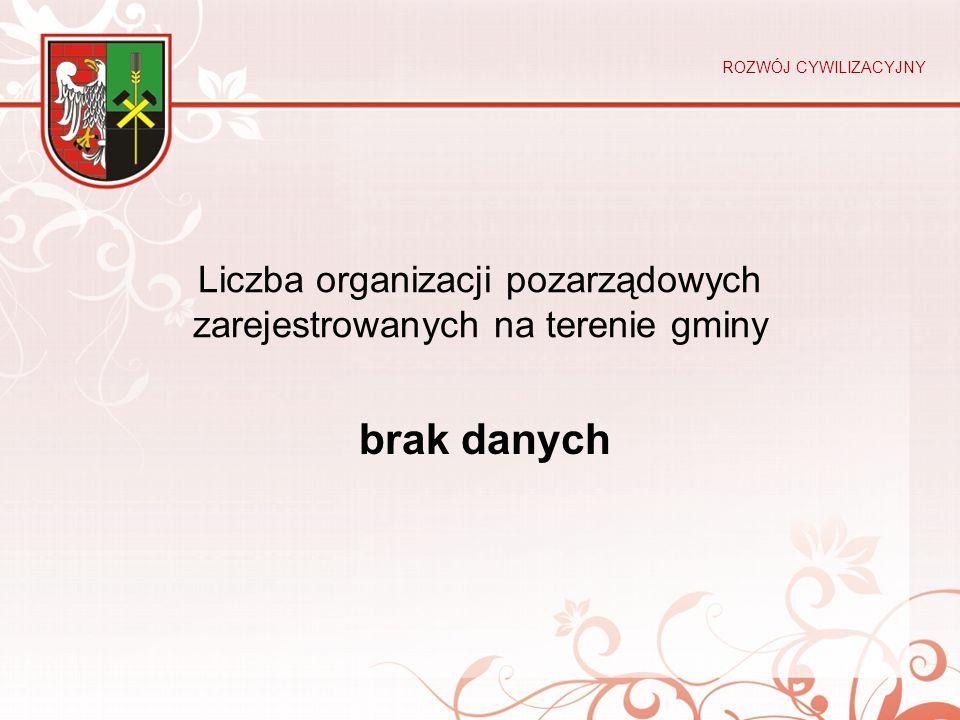 Liczba organizacji pozarządowych zarejestrowanych na terenie gminy