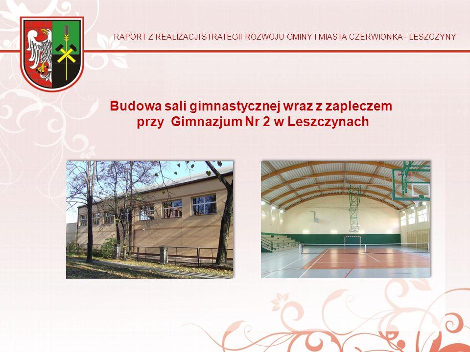 Budowa sali gimnastycznej wraz z zapleczem