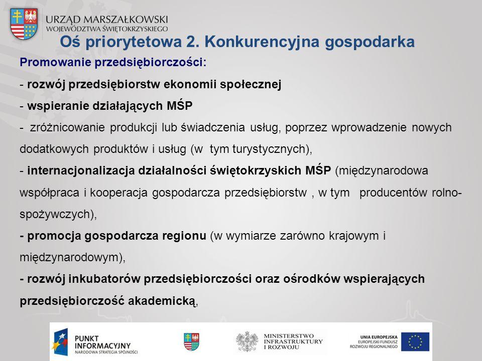 Oś priorytetowa 2. Konkurencyjna gospodarka