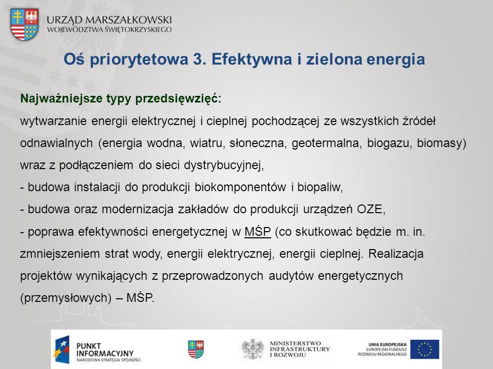 Oś priorytetowa 3. Efektywna i zielona energia