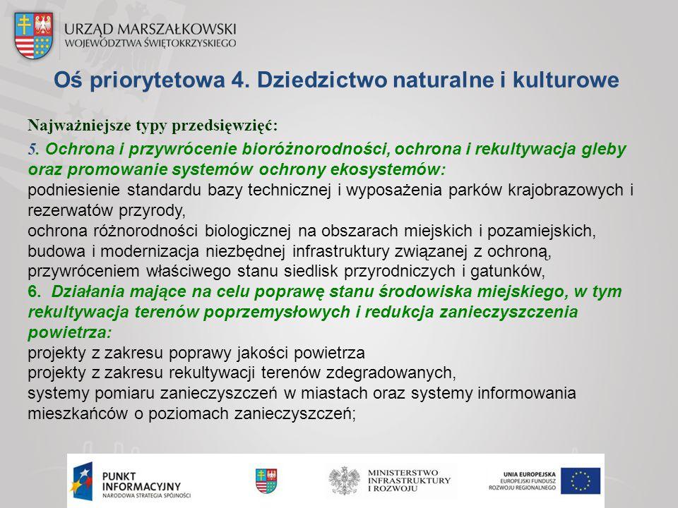 Oś priorytetowa 4. Dziedzictwo naturalne i kulturowe