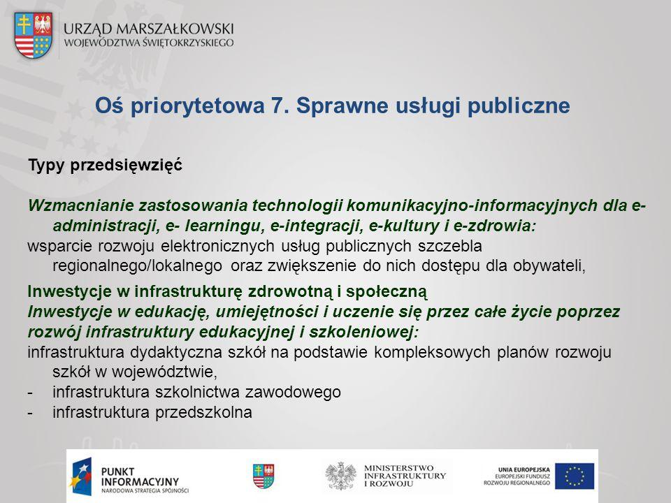 Oś priorytetowa 7. Sprawne usługi publiczne