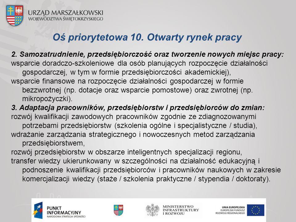 Oś priorytetowa 10. Otwarty rynek pracy
