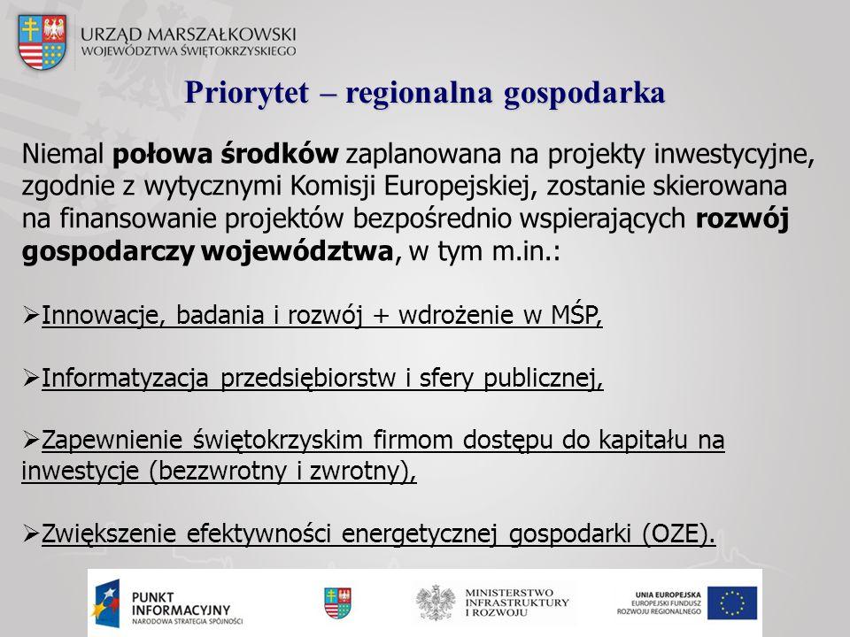 Priorytet – regionalna gospodarka