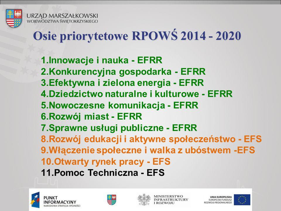 Osie priorytetowe RPOWŚ 2014 - 2020