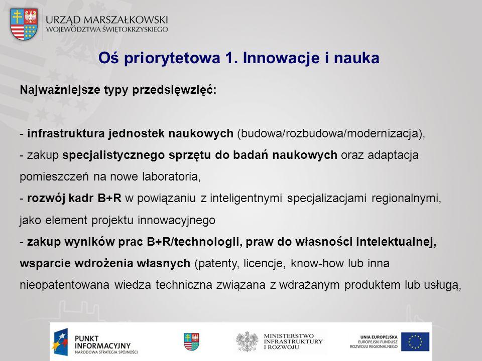 Oś priorytetowa 1. Innowacje i nauka