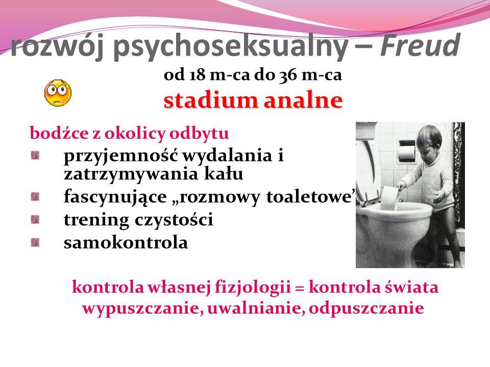 rozwój psychoseksualny – Freud