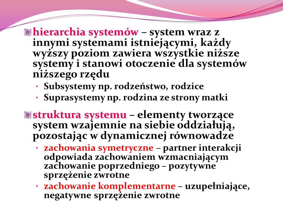 Psychologia rozwoju człowieka; program autorski dr Małgorzata Lipowska; ćwiczenia, rok ak. 2004/05