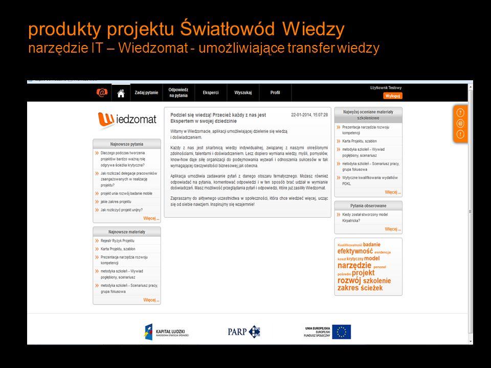 produkty projektu Światłowód Wiedzy