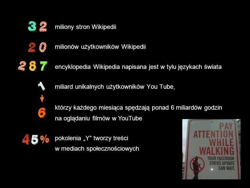 miliony stron Wikipedii