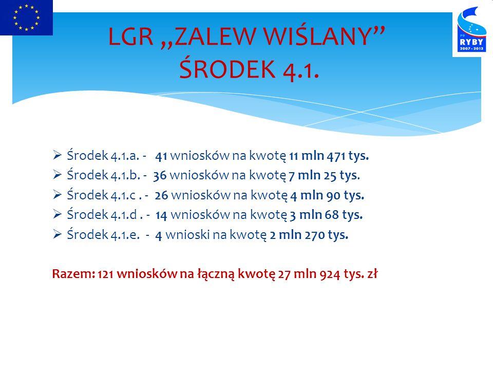 """LGR """"ZALEW WIŚLANY ŚRODEK 4.1."""