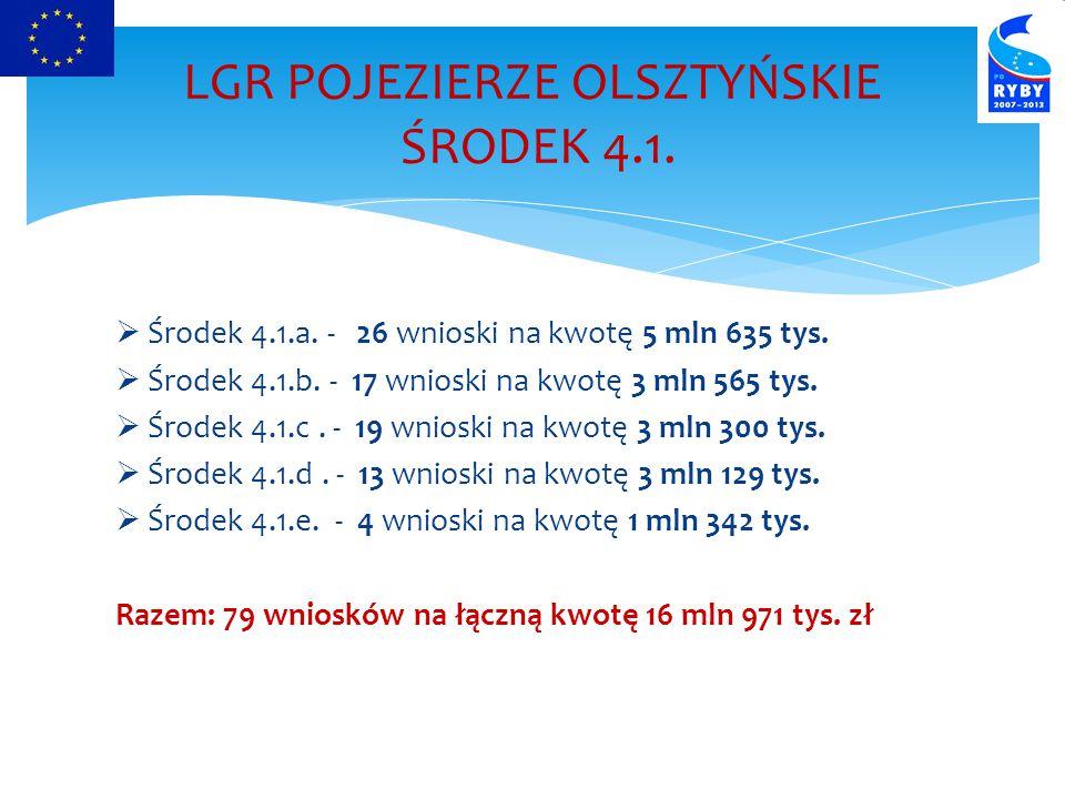 LGR POJEZIERZE OLSZTYŃSKIE ŚRODEK 4.1.