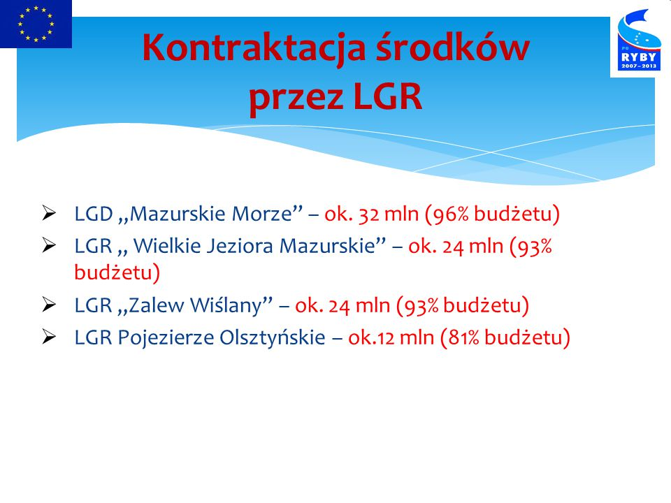Kontraktacja środków przez LGR