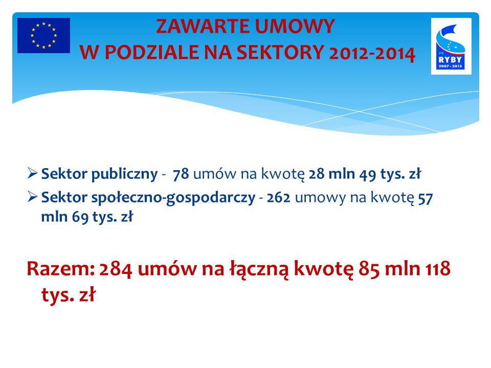 ZAWARTE UMOWY W PODZIALE NA SEKTORY 2012-2014