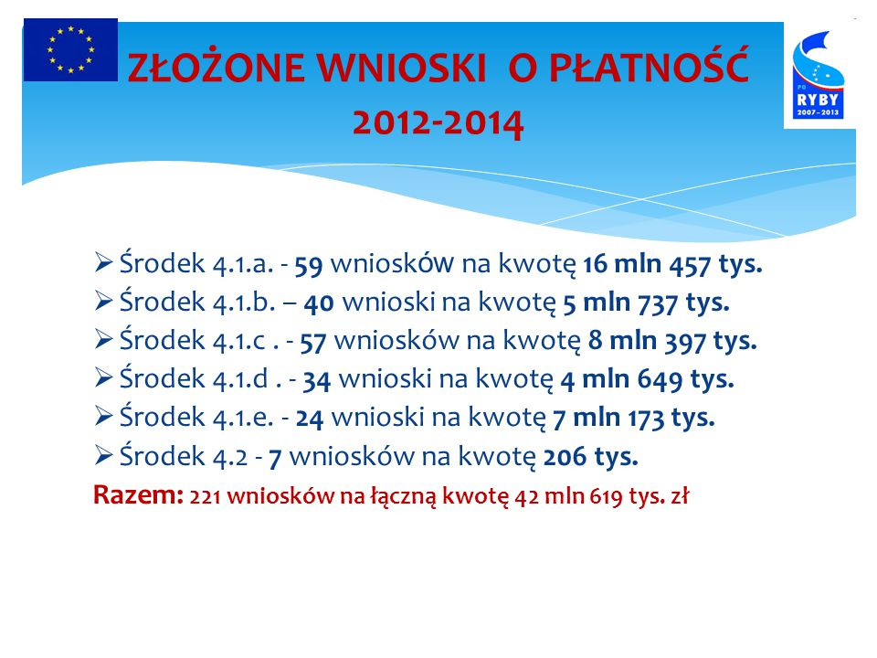 ZŁOŻONE WNIOSKI O PŁATNOŚĆ 2012-2014