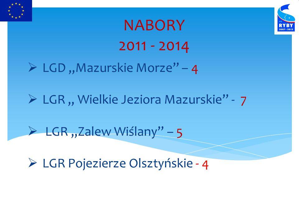 """NABORY 2011 - 2014 LGD """"Mazurskie Morze – 4"""