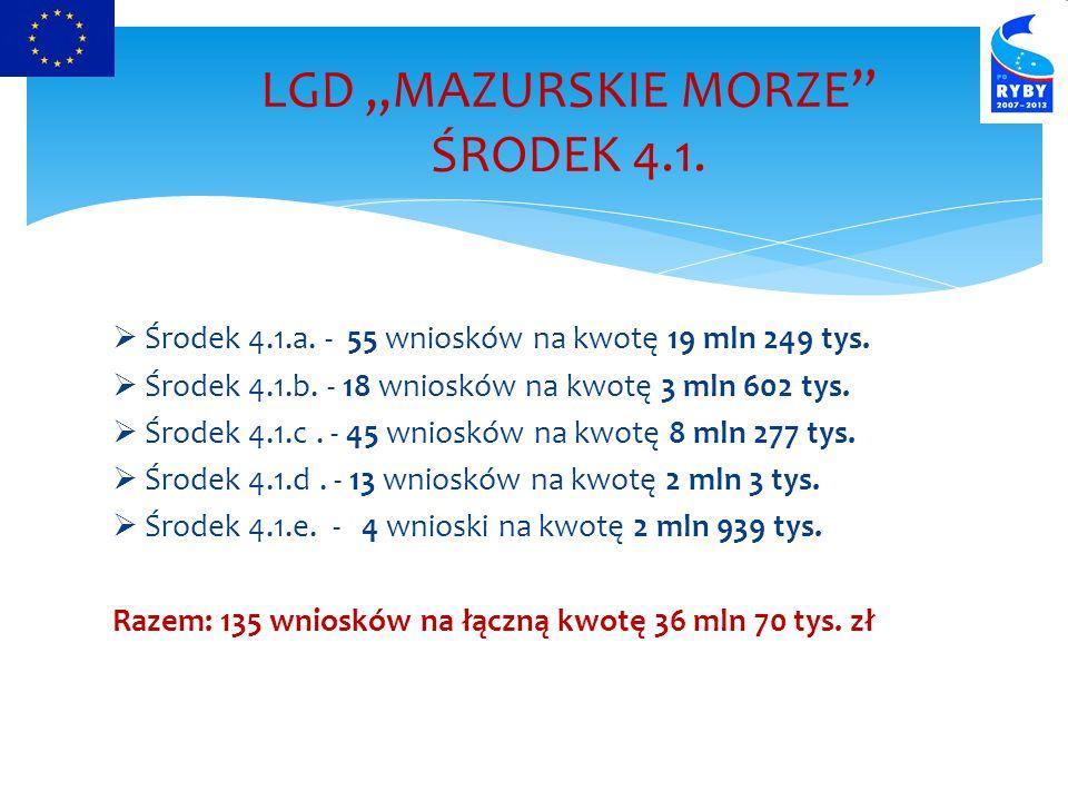 """LGD """"MAZURSKIE MORZE ŚRODEK 4.1."""