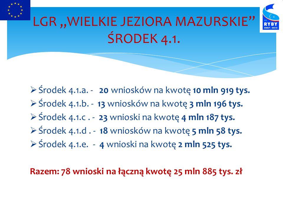 """LGR """"WIELKIE JEZIORA MAZURSKIE ŚRODEK 4.1."""
