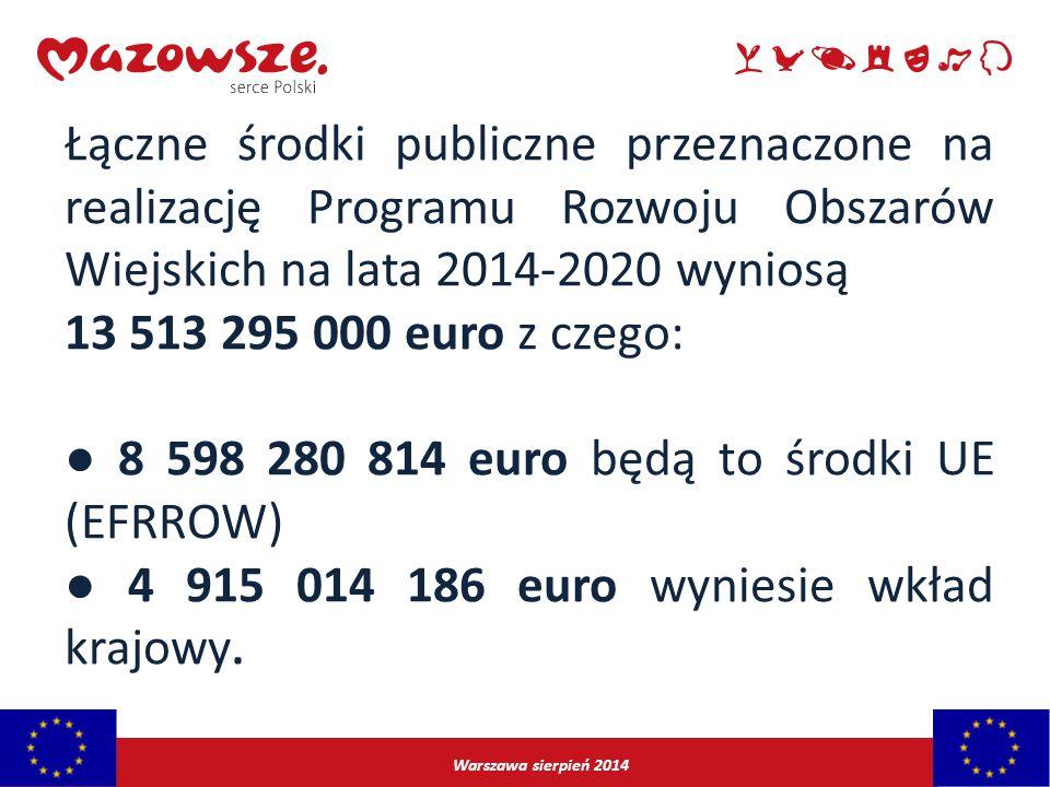 ● 8 598 280 814 euro będą to środki UE (EFRROW)