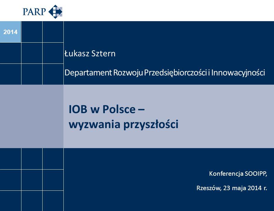 IOB w Polsce – wyzwania przyszłości