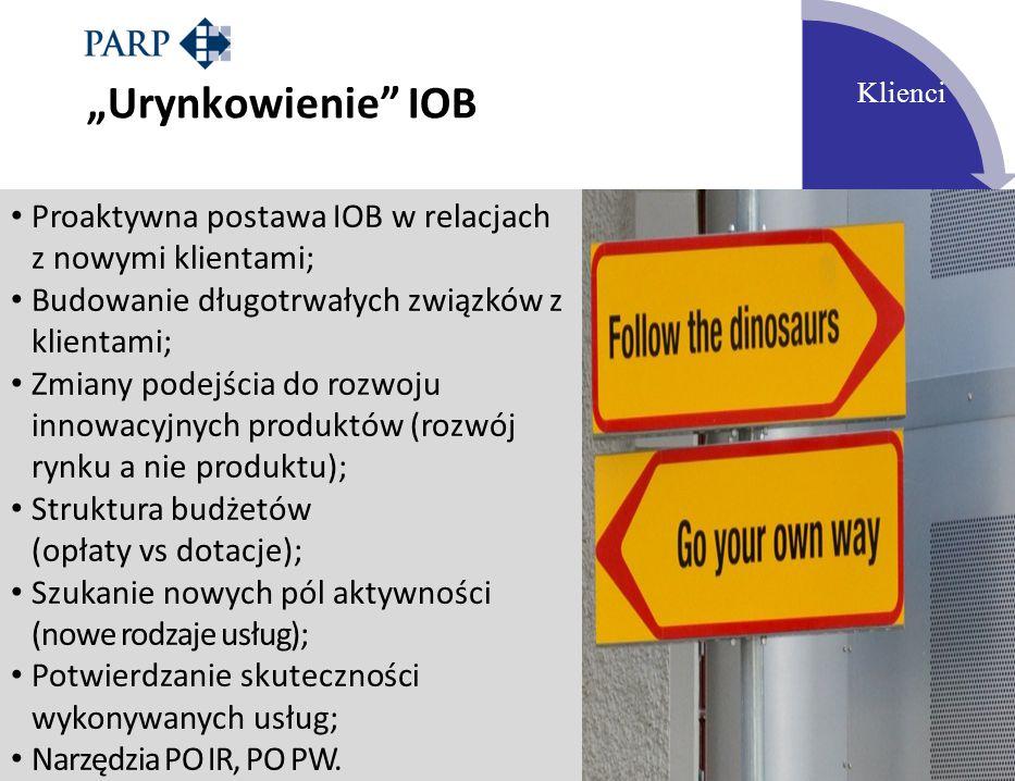 """Klienci """"Urynkowienie IOB. Proaktywna postawa IOB w relacjach z nowymi klientami; Budowanie długotrwałych związków z klientami;"""