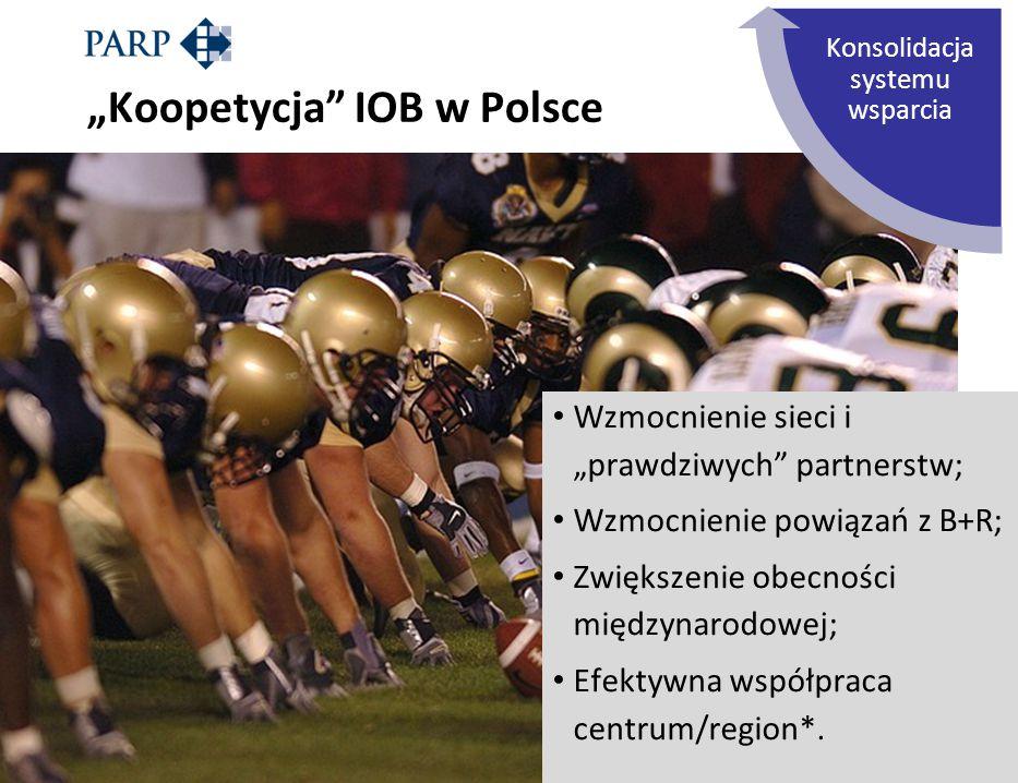 """""""Koopetycja IOB w Polsce"""
