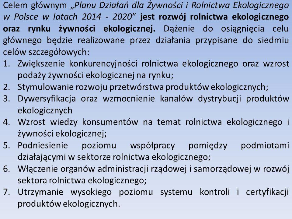 """Celem głównym """"Planu Działań dla Żywności i Rolnictwa Ekologicznego w Polsce w latach 2014 - 2020 jest rozwój rolnictwa ekologicznego oraz rynku żywności ekologicznej. Dążenie do osiągnięcia celu głównego będzie realizowane przez działania przypisane do siedmiu celów szczegółowych:"""