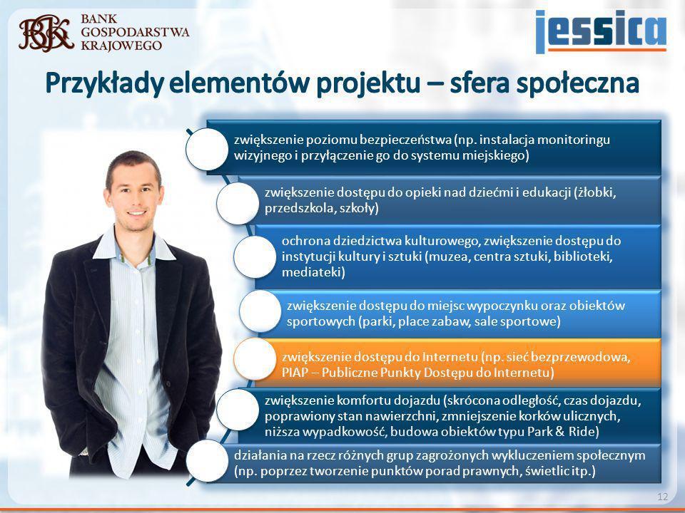 Przykłady elementów projektu – sfera społeczna