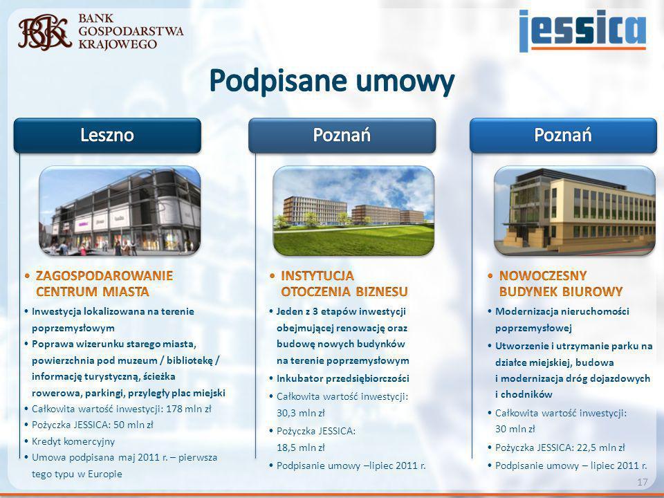 Podpisane umowy Leszno Poznań ZAGOSPODAROWANIE CENTRUM MIASTA