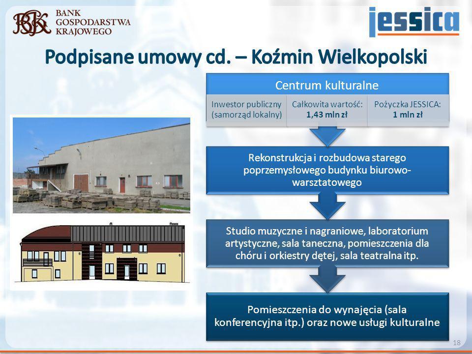 Podpisane umowy cd. – Koźmin Wielkopolski