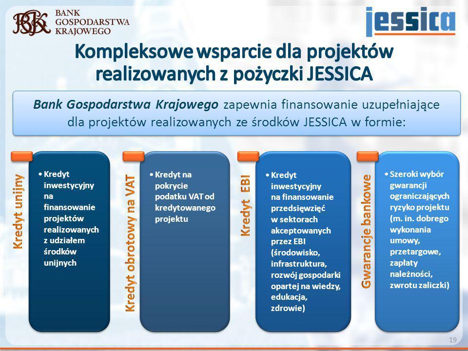 Kompleksowe wsparcie dla projektów realizowanych z pożyczki JESSICA