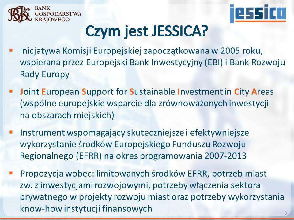 Czym jest JESSICA