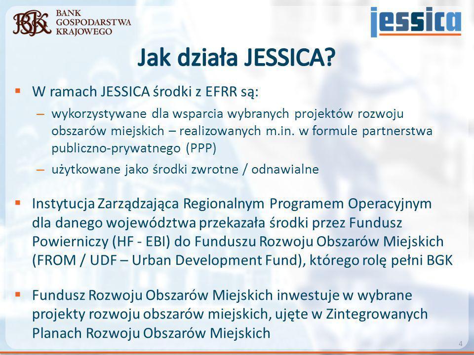 Jak działa JESSICA W ramach JESSICA środki z EFRR są: