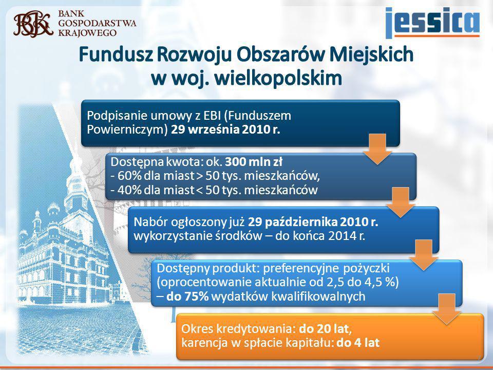 Fundusz Rozwoju Obszarów Miejskich w woj. wielkopolskim