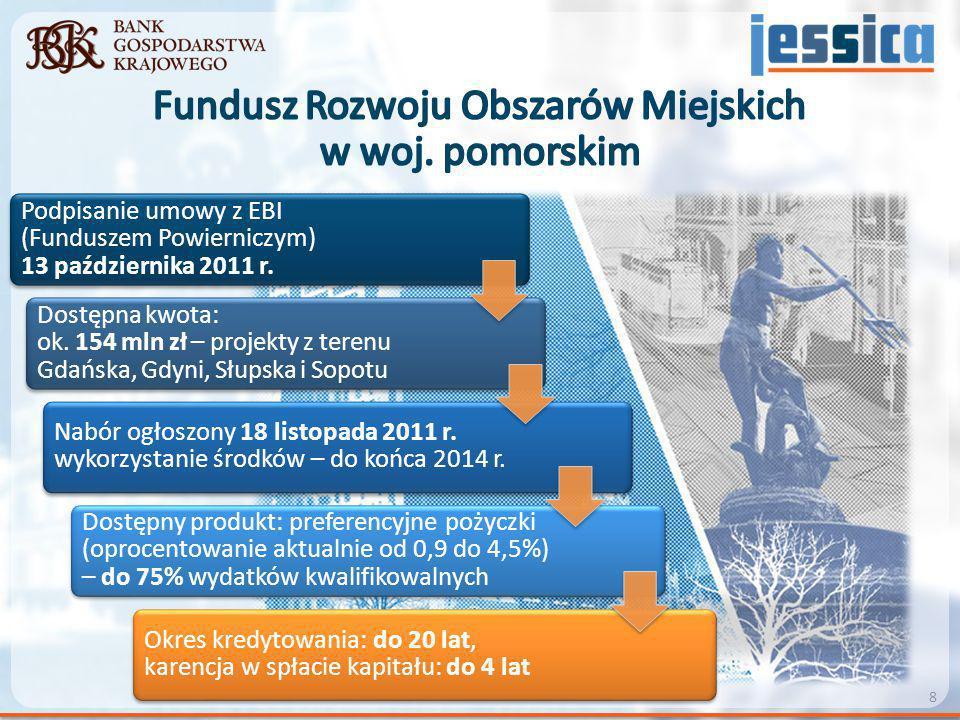 Fundusz Rozwoju Obszarów Miejskich w woj. pomorskim