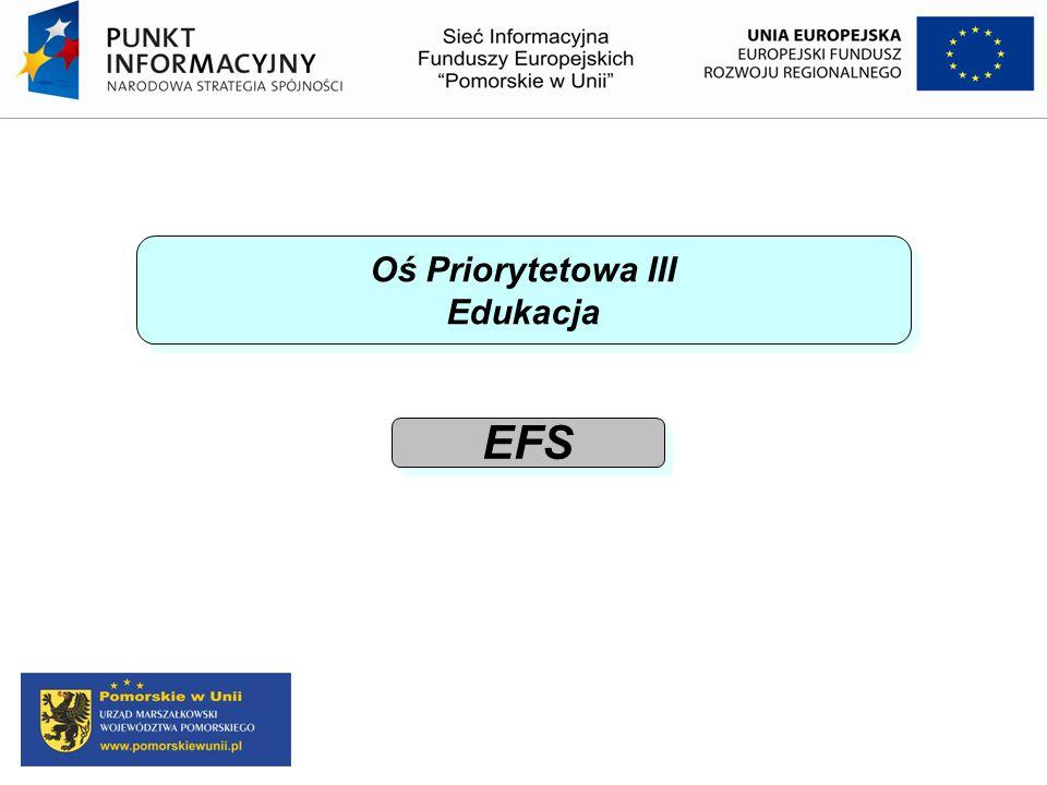 Oś Priorytetowa III Edukacja EFS